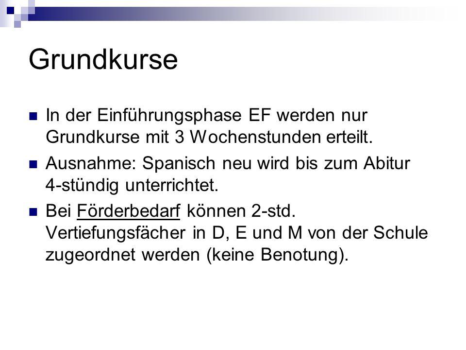 Grundkurse In der Einführungsphase EF werden nur Grundkurse mit 3 Wochenstunden erteilt. Ausnahme: Spanisch neu wird bis zum Abitur 4-stündig unterric