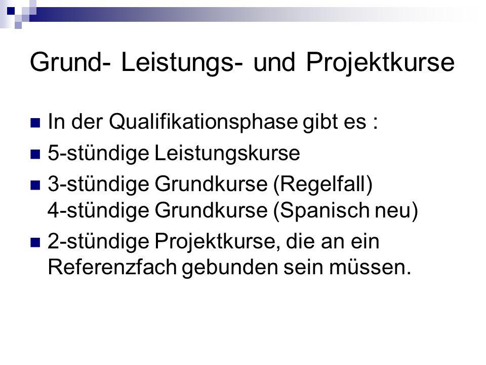 Grund- Leistungs- und Projektkurse In der Qualifikationsphase gibt es : 5-stündige Leistungskurse 3-stündige Grundkurse (Regelfall) 4-stündige Grundku
