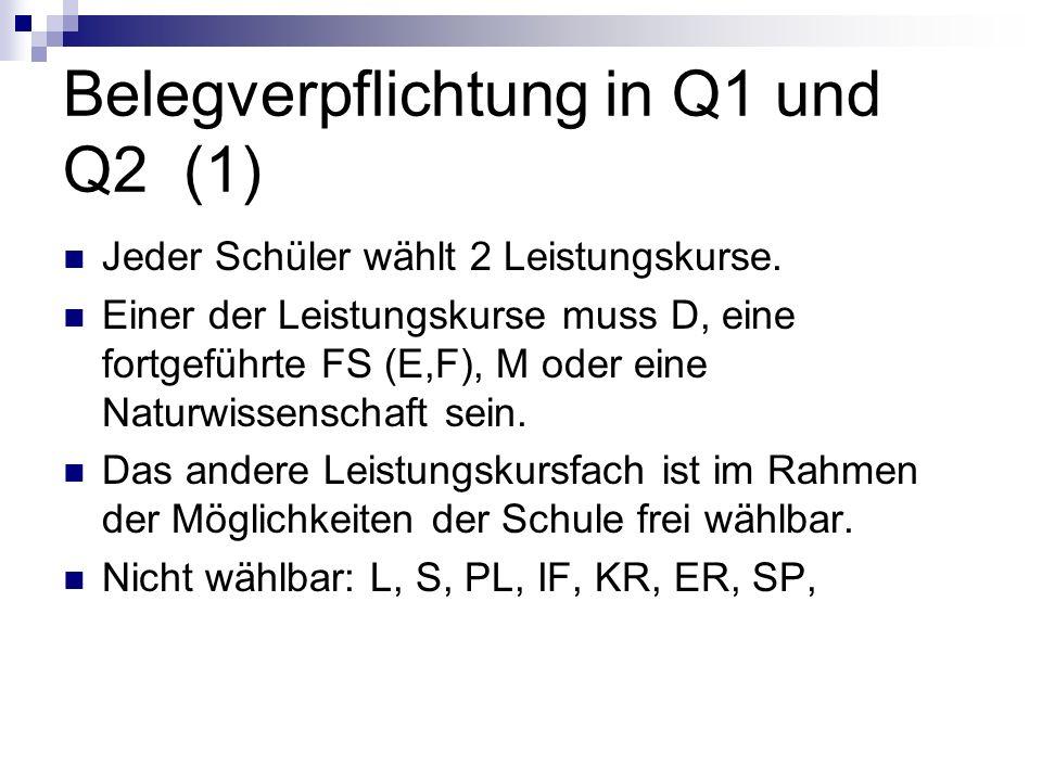 Belegverpflichtung in Q1 und Q2 (1) Jeder Schüler wählt 2 Leistungskurse. Einer der Leistungskurse muss D, eine fortgeführte FS (E,F), M oder eine Nat