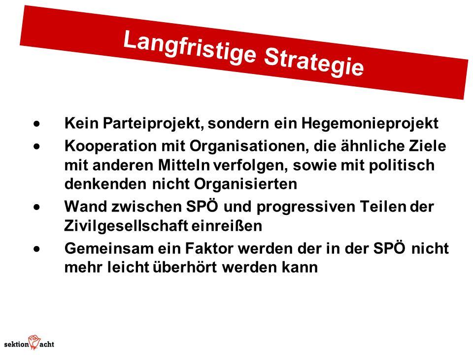 Langfristige Strategie Kein Parteiprojekt, sondern ein Hegemonieprojekt Kooperation mit Organisationen, die ähnliche Ziele mit anderen Mitteln verfolgen, sowie mit politisch denkenden nicht Organisierten Wand zwischen SPÖ und progressiven Teilen der Zivilgesellschaft einreißen Gemeinsam ein Faktor werden der in der SPÖ nicht mehr leicht überhört werden kann