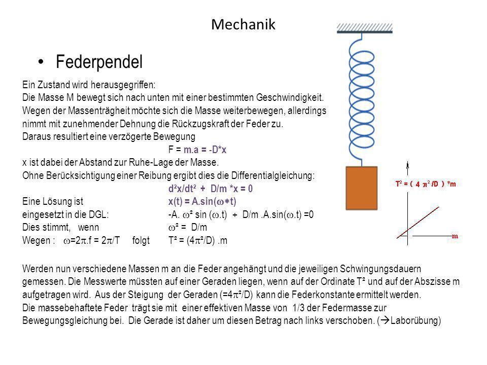 Mechanik Federpendel Ein Zustand wird herausgegriffen: Die Masse M bewegt sich nach unten mit einer bestimmten Geschwindigkeit. Wegen der Massenträghe