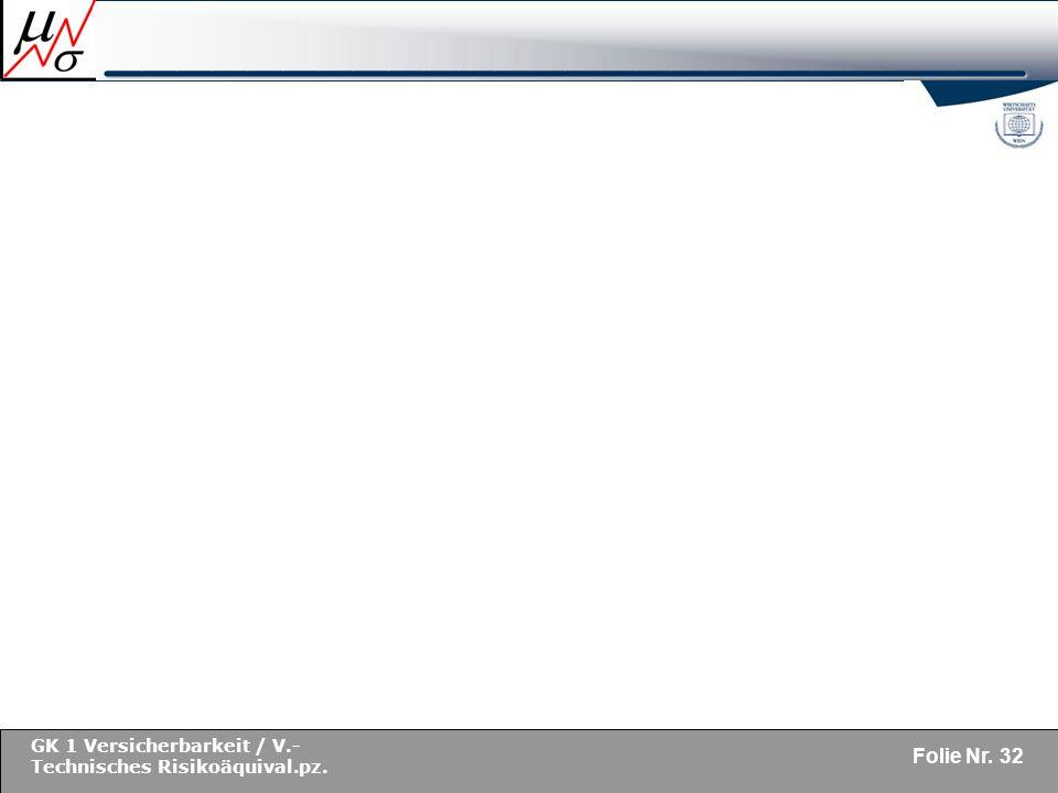 GK 1 Versicherbarkeit / V.- Technisches Risikoäquival.pz. Folie Nr. 32 __________________________