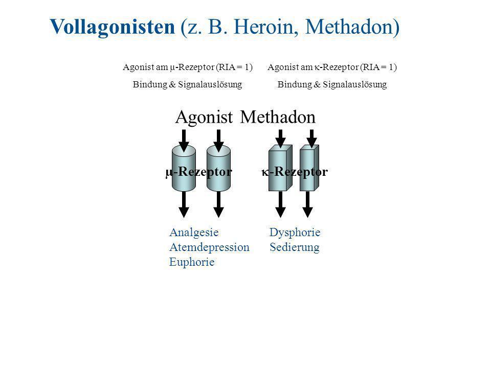 Agonist Methadon -Rezeptor Analgesie Atemdepression Euphorie Dysphorie Sedierung µ-Rezeptor Vollagonisten (z.
