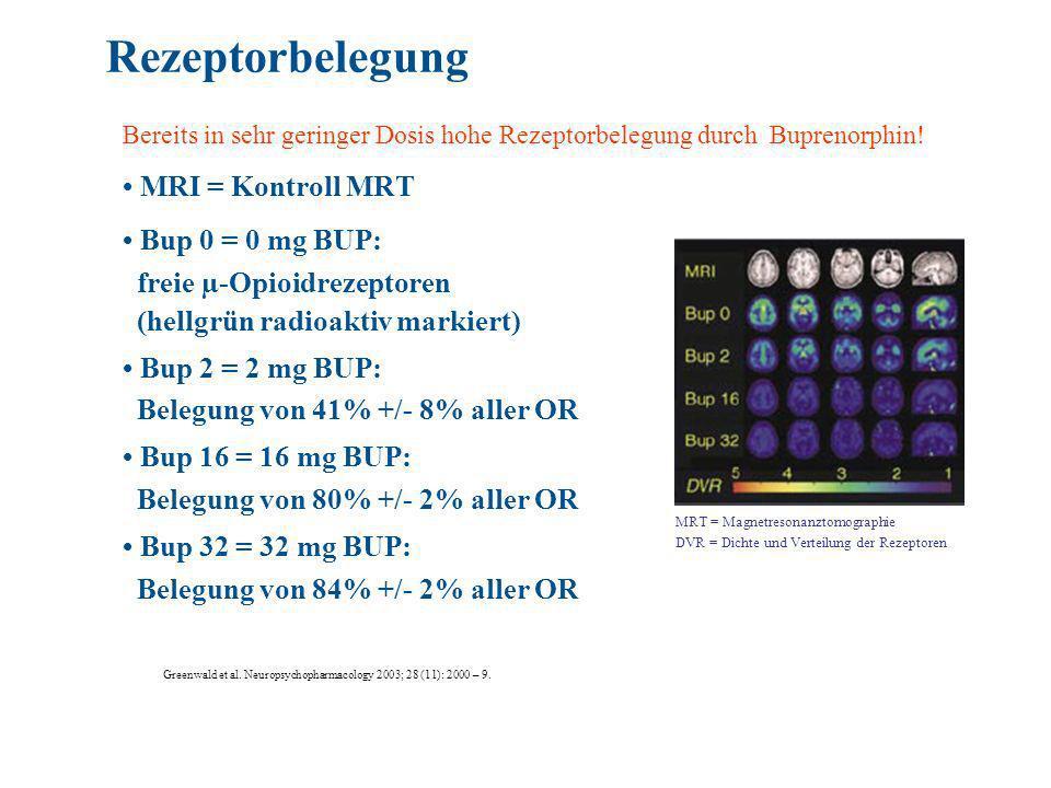 Bereits in sehr geringer Dosis hohe Rezeptorbelegung durch Buprenorphin.