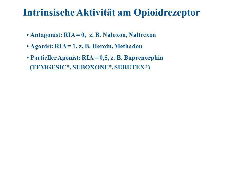 Intrinsische Aktivität am Opioidrezeptor Antagonist: RIA = 0, z.
