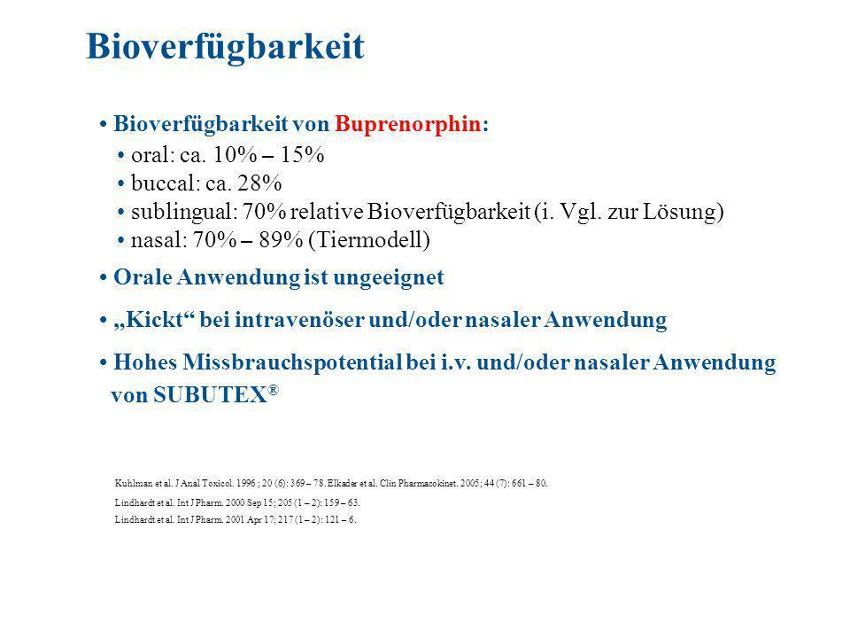 Bioverfügbarkeit von Buprenorphin: oral: ca.10% – 15% buccal: ca.