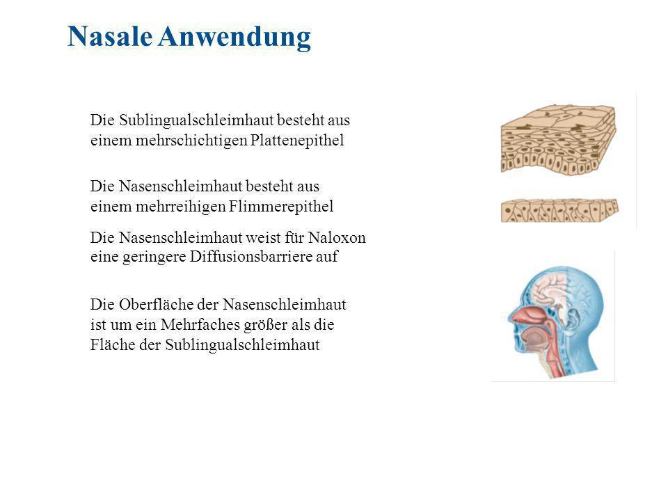 Die Sublingualschleimhaut besteht aus einem mehrschichtigen Plattenepithel Die Nasenschleimhaut besteht aus einem mehrreihigen Flimmerepithel Die Nasenschleimhaut weist für Naloxon eine geringere Diffusionsbarriere auf Die Oberfläche der Nasenschleimhaut ist um ein Mehrfaches größer als die Fläche der Sublingualschleimhaut Nasale Anwendung