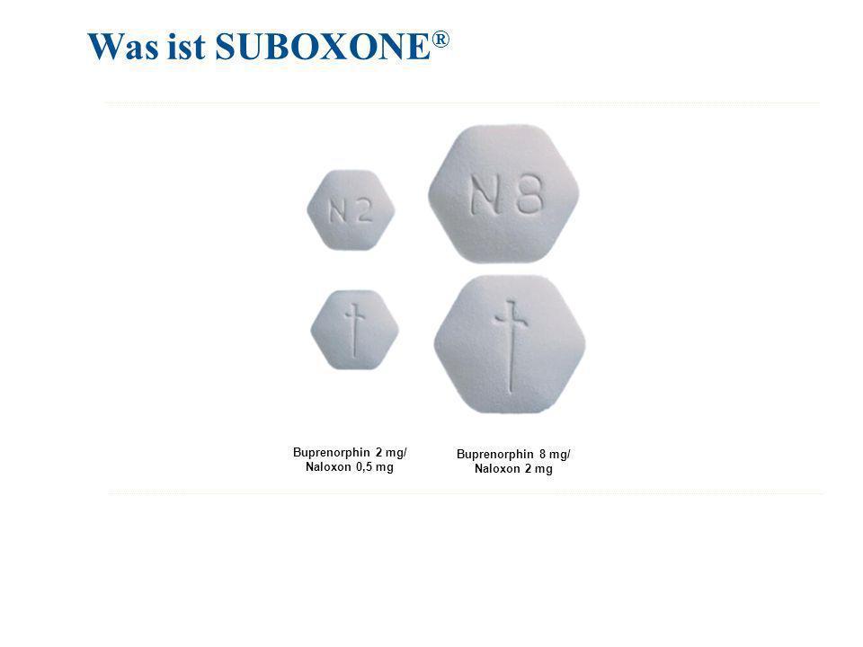 SUBOXONE ® Wirkstoffe Buprenorphin (partieller µ-Agonist, -Antagonist) Naloxon (Antagonist) Verhältnis Buprenorphin : Naloxon von 4:1 2 mg/0,5 mg Sublingualtablette: 2 mg Buprenorphin + 0,5 mg Naloxon 8 mg/2 mg Sublingualtablette: 8 mg Buprenorphin + 2 mg Naloxon Unterschiedliche Wirkung je nach Anwendung: Buprenorphin-Wirkung bei sublingualer Anwendung Naloxon-Wirkung bei i.v.