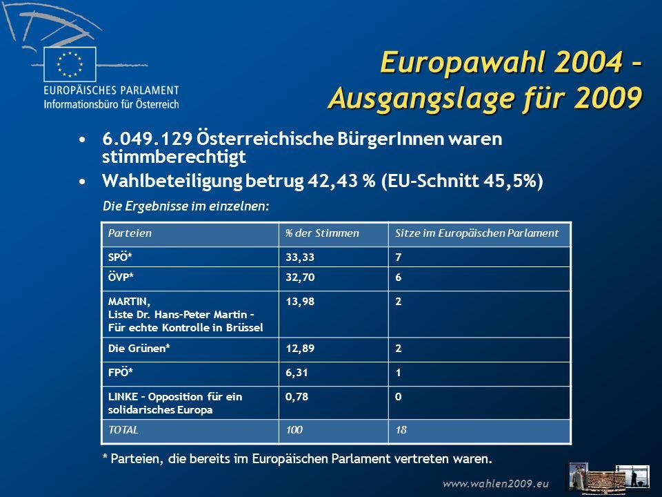 www.wahlen2009.eu Was man bereits jetzt tun kann Die Tätigkeiten der österreichischen Abgeordneten mit verfolgen Sich dafür interessieren, was alles im Europäischen Parlament entschieden wird Wissen mit anderen teilen Unwahrheiten entgegentreten