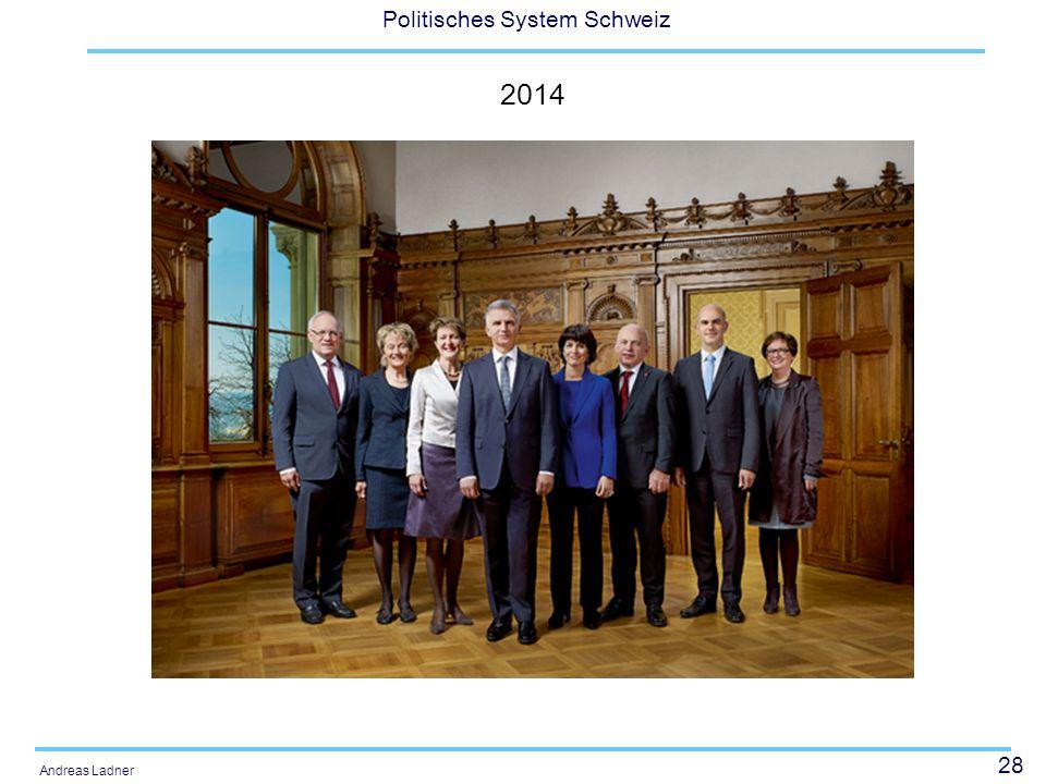 28 Politisches System Schweiz Andreas Ladner 2014