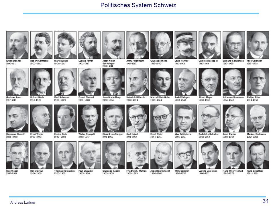 31 Politisches System Schweiz Andreas Ladner