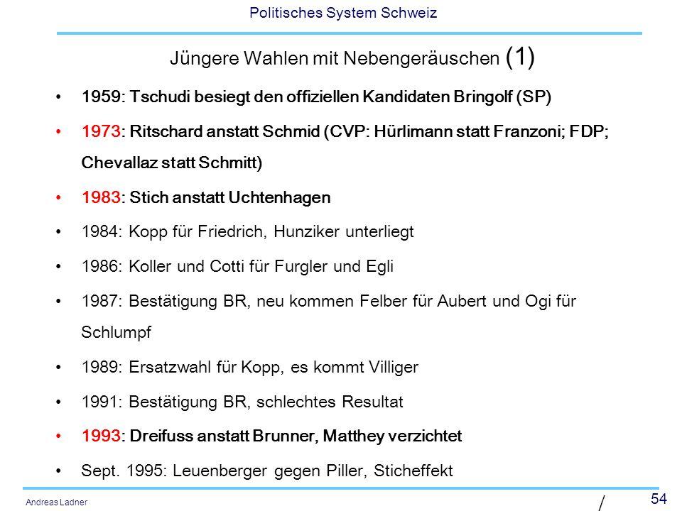 54 Politisches System Schweiz Andreas Ladner Jüngere Wahlen mit Nebengeräuschen (1) 1959: Tschudi besiegt den offiziellen Kandidaten Bringolf (SP) 197