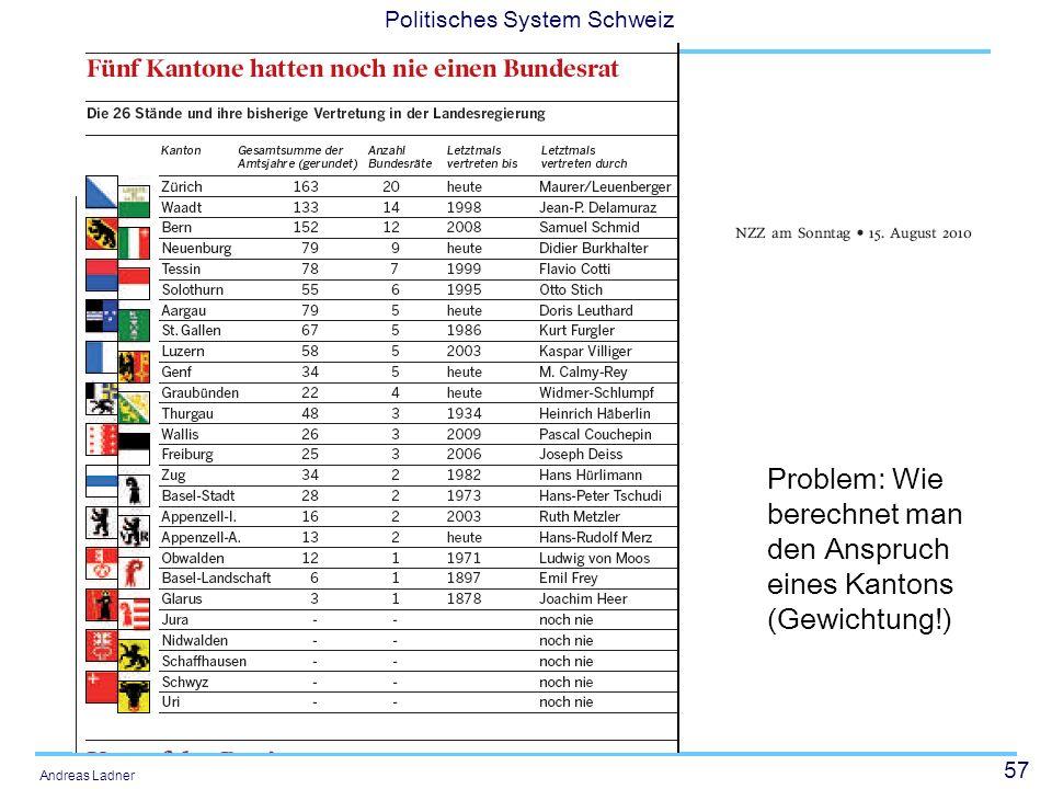 57 Politisches System Schweiz Andreas Ladner Problem: Wie berechnet man den Anspruch eines Kantons (Gewichtung!)