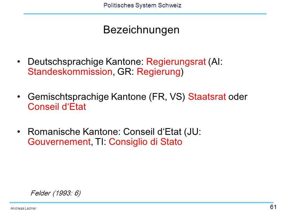 61 Politisches System Schweiz Andreas Ladner Bezeichnungen Deutschsprachige Kantone: Regierungsrat (AI: Standeskommission, GR: Regierung) Gemischtspra