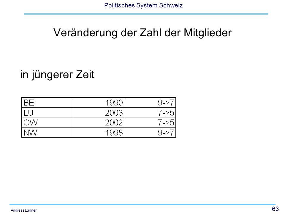 63 Politisches System Schweiz Andreas Ladner Veränderung der Zahl der Mitglieder in jüngerer Zeit
