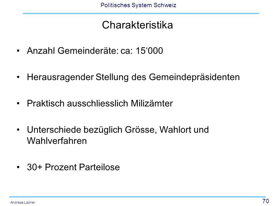 70 Politisches System Schweiz Andreas Ladner Charakteristika Anzahl Gemeinderäte: ca: 15000 Herausragender Stellung des Gemeindepräsidenten Praktisch
