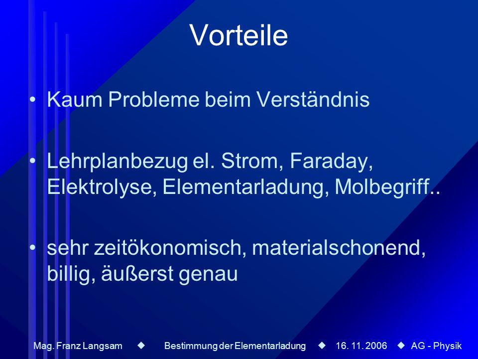 Mag.Franz Langsam Bestimmung der Elementarladung 16.