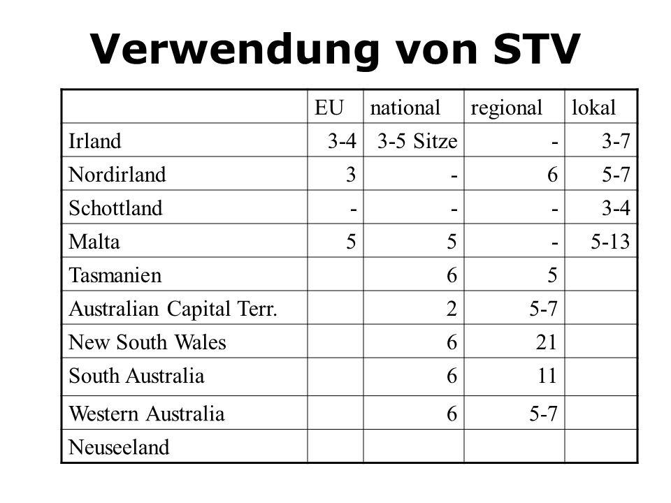 Verwendung von STV EUnationalregionallokal Irland3-43-5 Sitze-3-7 Nordirland3-65-7 Schottland---3-4 Malta55-5-13 Tasmanien65 Australian Capital Terr.2