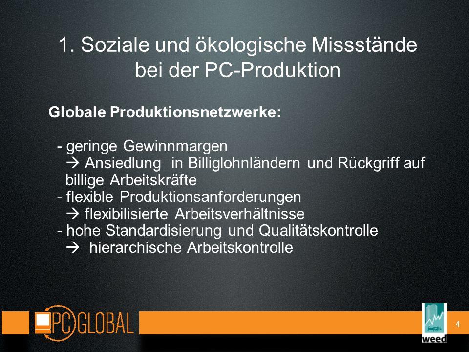 5 2.Sozial-ökologische Beschaffung als Handlungsansatz Def.