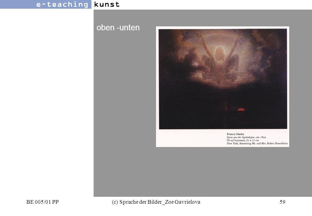 BE 005/01 PP(c) Sprache der Bilder_Zoe Gavrielova59 Werbung- Grafikdesign- Kunst oben -unten