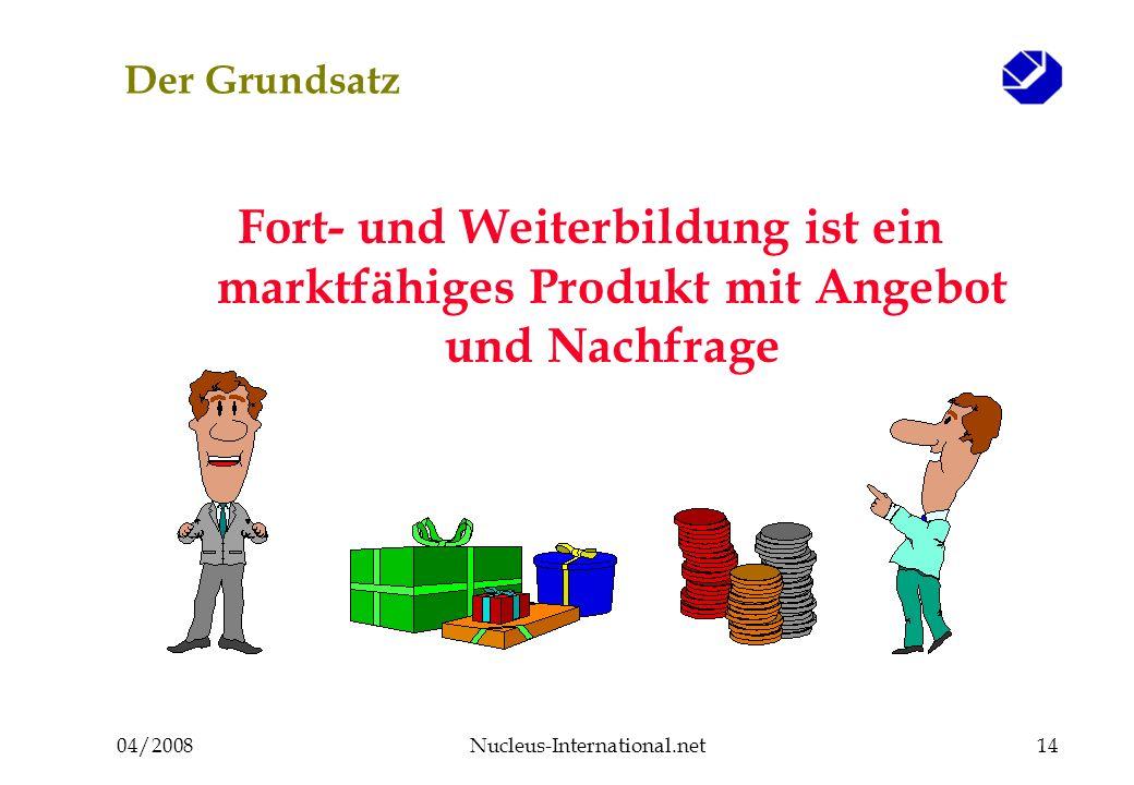 04/2008Nucleus-International.net14 Der Grundsatz Fort- und Weiterbildung ist ein marktfähiges Produkt mit Angebot und Nachfrage