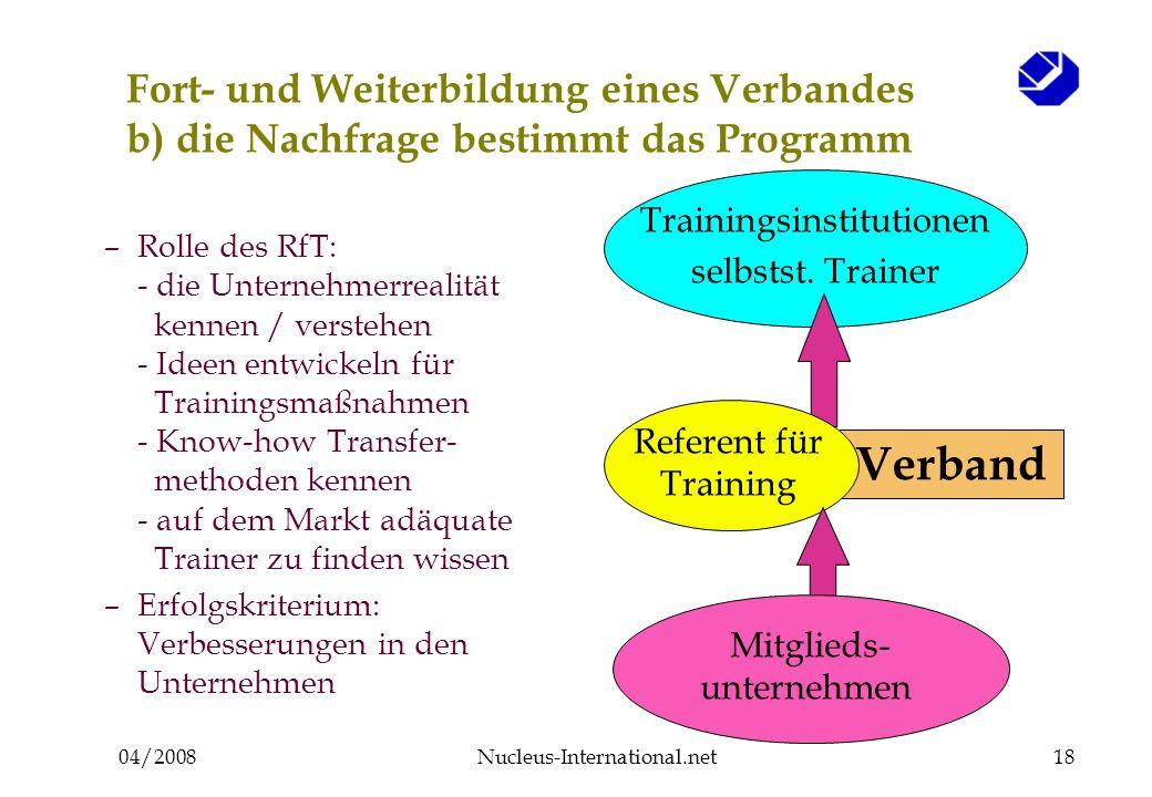 04/2008Nucleus-International.net18 Verband Fort- und Weiterbildung eines Verbandes b) die Nachfrage bestimmt das Programm Trainingsinstitutionen selbstst.