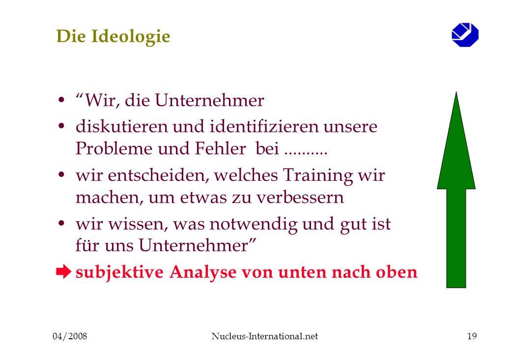 04/2008Nucleus-International.net19 Die Ideologie Wir, die Unternehmer diskutieren und identifizieren unsere Probleme und Fehler bei..........