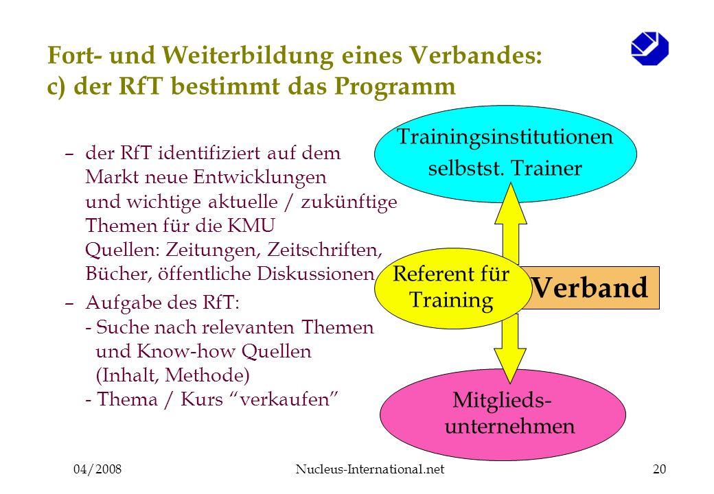 04/2008Nucleus-International.net20 Mitglieds- unternehmen Verband Fort- und Weiterbildung eines Verbandes: c) der RfT bestimmt das Programm Trainingsinstitutionen selbstst.