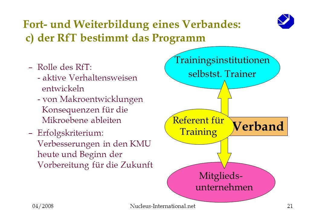 04/2008Nucleus-International.net21 Mitglieds- unternehmen Verband Fort- und Weiterbildung eines Verbandes: c) der RfT bestimmt das Programm Trainingsinstitutionen selbstst.
