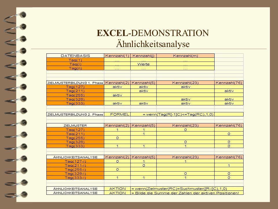 EXCEL-DEMONSTRATION Ähnlichkeitsanalyse