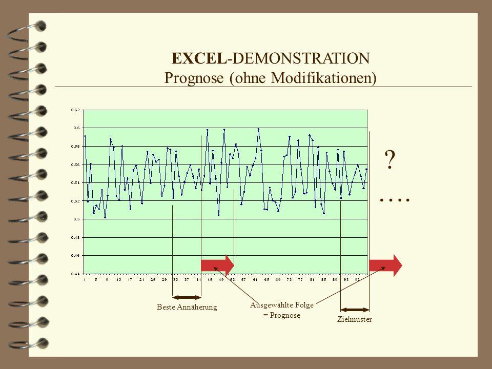 EXCEL-DEMONSTRATION Prognose (ohne Modifikationen) Zielmuster Beste Annäherung Ausgewählte Folge = Prognose ? ….