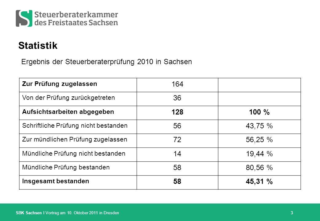 SBK Sachsen I Vortrag am 10. Oktober 2011 in Dresden Statistik Ergebnis der Steuerberaterprüfung 2010 in Sachsen 3 Zur Prüfung zugelassen 164 Von der