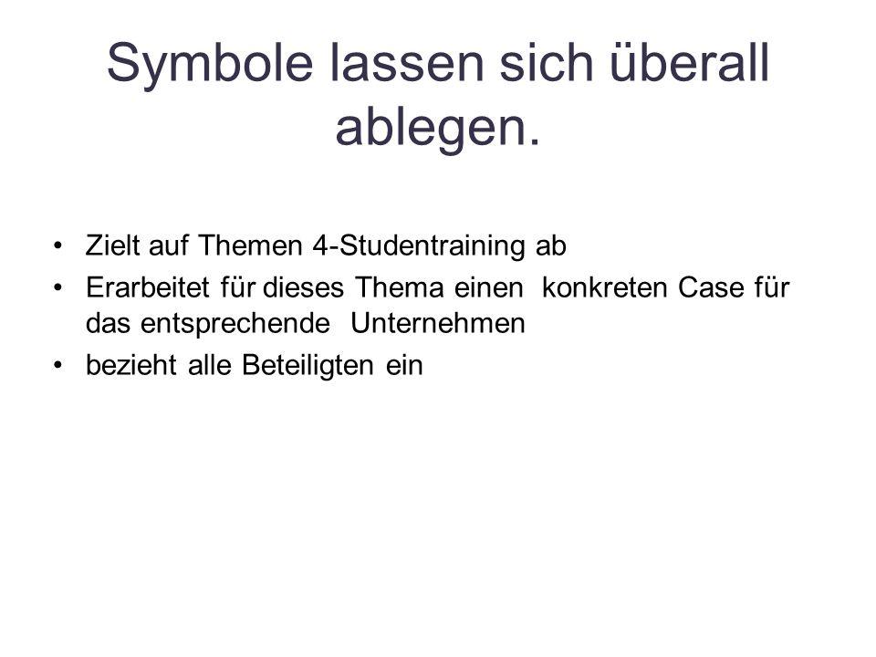 Symbole lassen sich überall ablegen.