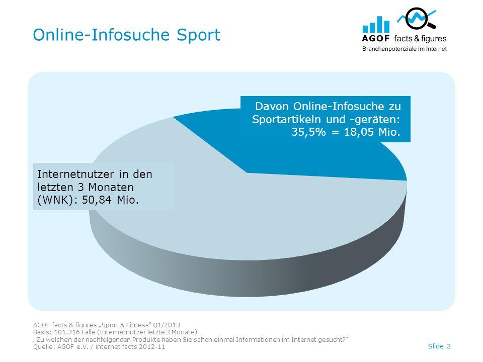 Online-Infosuche Sport AGOF facts & figures Sport & Fitness Q1/2013 Basis: 101.316 Fälle (Internetnutzer letzte 3 Monate) Zu welchen der nachfolgenden Produkte haben Sie schon einmal Informationen im Internet gesucht.