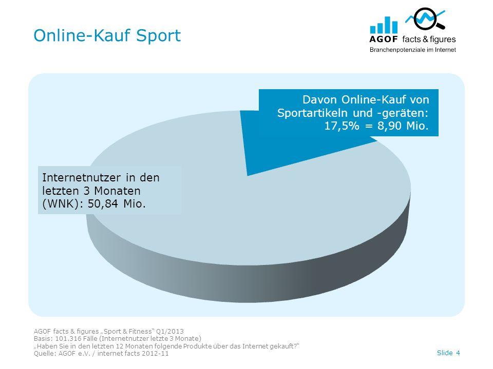 Online-Kauf Sport AGOF facts & figures Sport & Fitness Q1/2013 Basis: 101.316 Fälle (Internetnutzer letzte 3 Monate) Haben Sie in den letzten 12 Monaten folgende Produkte über das Internet gekauft.