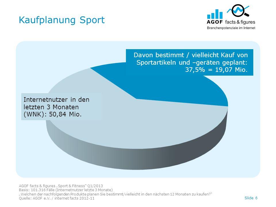 Kaufplanung Sport AGOF facts & figures Sport & Fitness Q1/2013 Basis: 101.316 Fälle (Internetnutzer letzte 3 Monate) Welchen der nachfolgenden Produkte planen Sie bestimmt/vielleicht in den nächsten 12 Monaten zu kaufen.