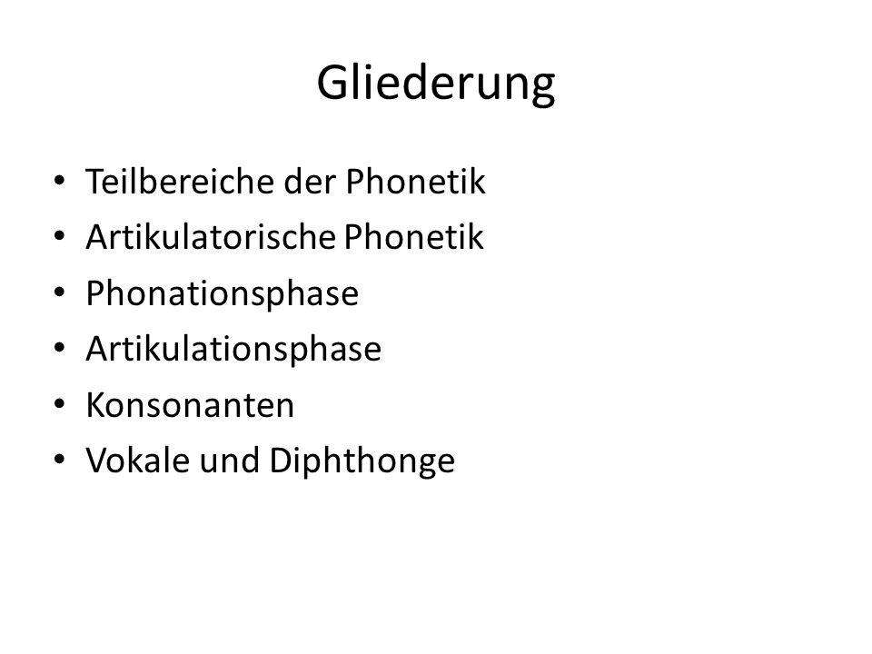 Teilbereiche in der Phonetik 1.Artikulatorische Phonetik 2.