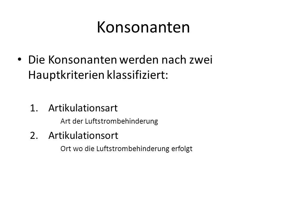 Konsonanten Die Konsonanten werden nach zwei Hauptkriterien klassifiziert: 1. Artikulationsart Art der Luftstrombehinderung 2. Artikulationsort Ort wo