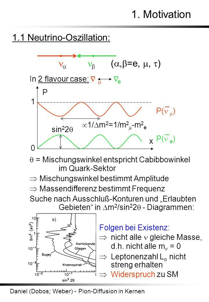 Daniel (Dobos; Weber) - Pion-Diffusion in Kernen 1.