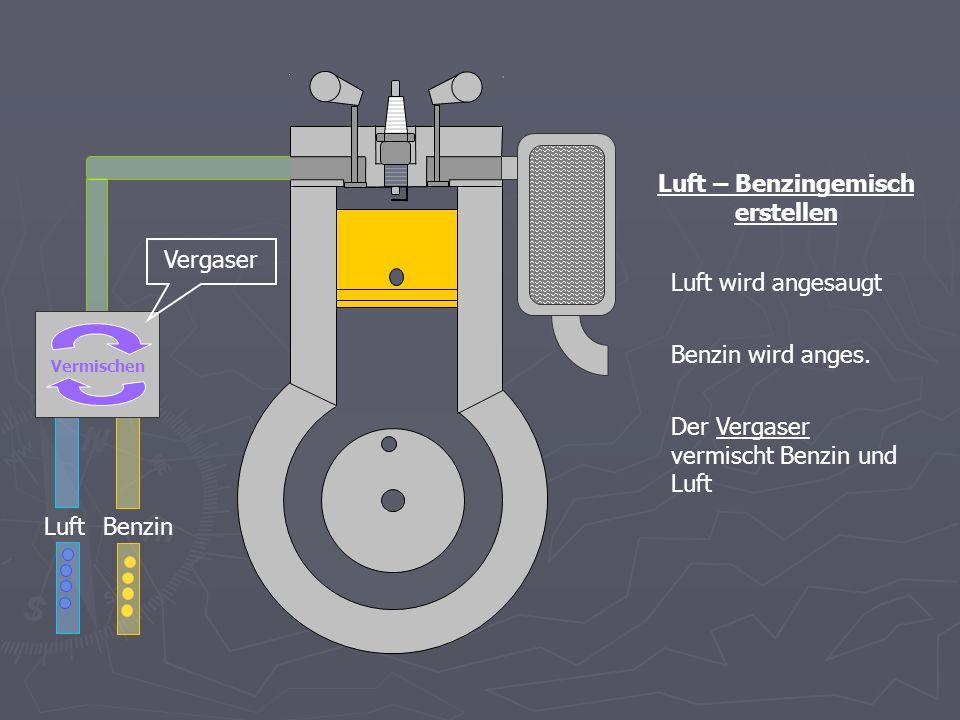 BenzinLuft Vermischen Gemisch einspritzen in den Brennraum Vom Vergaser gelangt das Gemisch über eine Leitung zum Ventil Das Ventil bestimmt den Einströmzeitpunkt Der Kolben komprimiert das Gemisch anschließend Leitung Ventil Kolben
