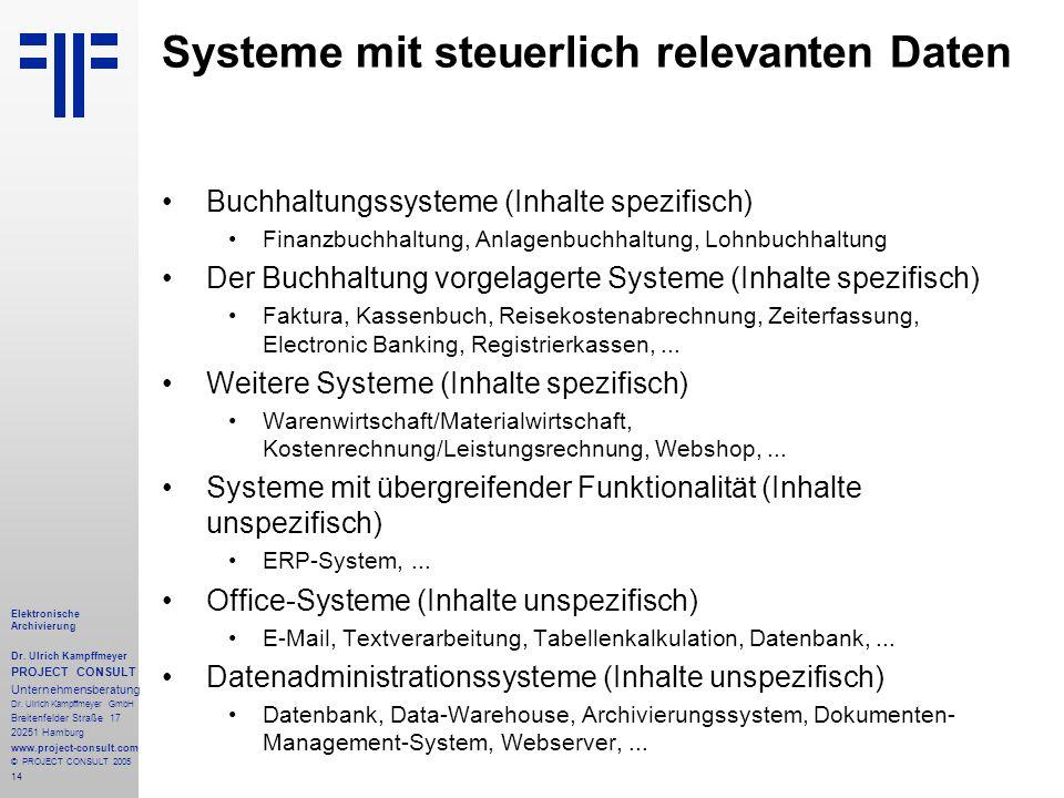 14 Elektronische Archivierung Dr. Ulrich Kampffmeyer PROJECT CONSULT Unternehmensberatung Dr. Ulrich Kampffmeyer GmbH Breitenfelder Straße 17 20251 Ha