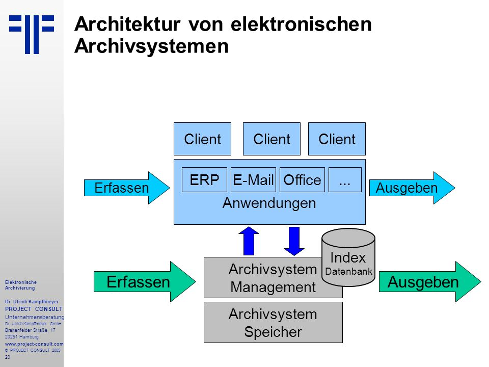 20 Elektronische Archivierung Dr. Ulrich Kampffmeyer PROJECT CONSULT Unternehmensberatung Dr. Ulrich Kampffmeyer GmbH Breitenfelder Straße 17 20251 Ha