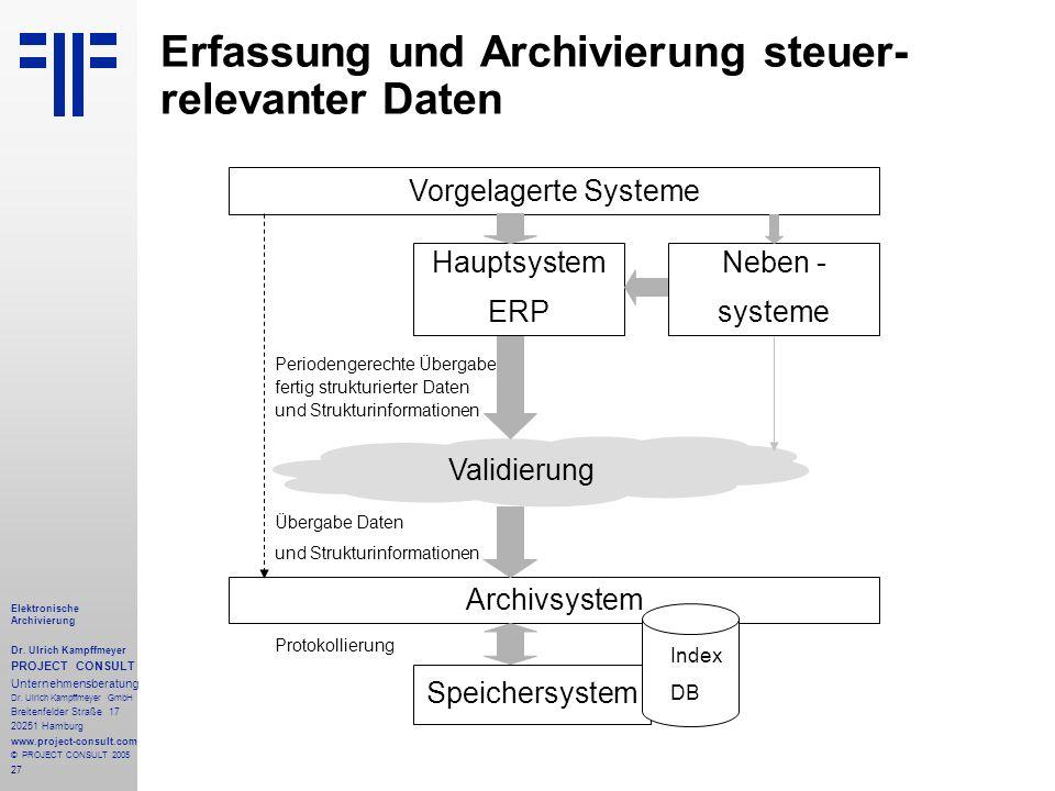 27 Elektronische Archivierung Dr. Ulrich Kampffmeyer PROJECT CONSULT Unternehmensberatung Dr. Ulrich Kampffmeyer GmbH Breitenfelder Straße 17 20251 Ha