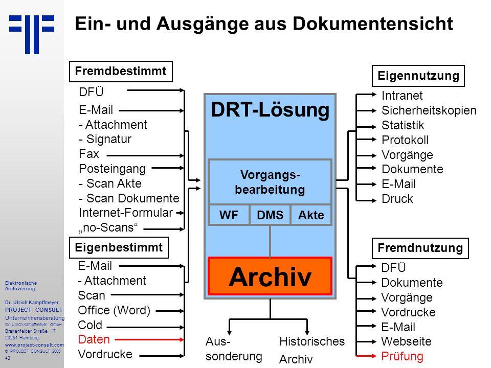 43 Elektronische Archivierung Dr. Ulrich Kampffmeyer PROJECT CONSULT Unternehmensberatung Dr. Ulrich Kampffmeyer GmbH Breitenfelder Straße 17 20251 Ha