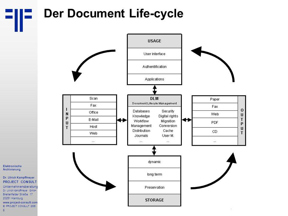 8 Elektronische Archivierung Dr. Ulrich Kampffmeyer PROJECT CONSULT Unternehmensberatung Dr. Ulrich Kampffmeyer GmbH Breitenfelder Straße 17 20251 Ham