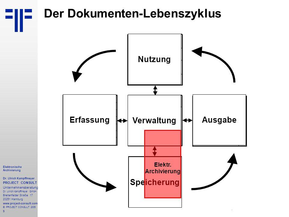 9 Elektronische Archivierung Dr. Ulrich Kampffmeyer PROJECT CONSULT Unternehmensberatung Dr. Ulrich Kampffmeyer GmbH Breitenfelder Straße 17 20251 Ham