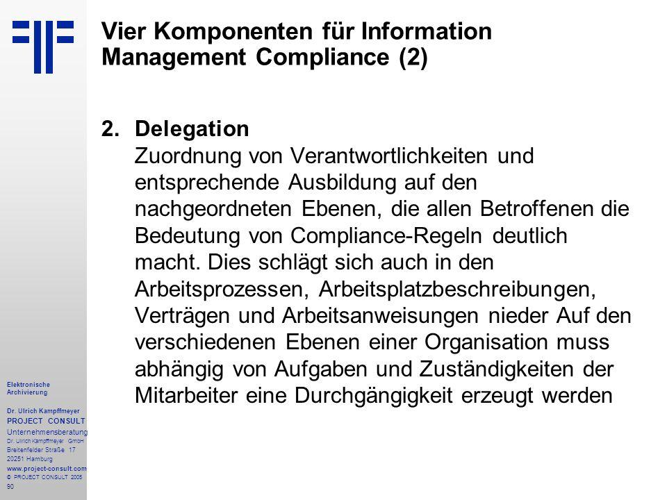 90 Elektronische Archivierung Dr. Ulrich Kampffmeyer PROJECT CONSULT Unternehmensberatung Dr. Ulrich Kampffmeyer GmbH Breitenfelder Straße 17 20251 Ha