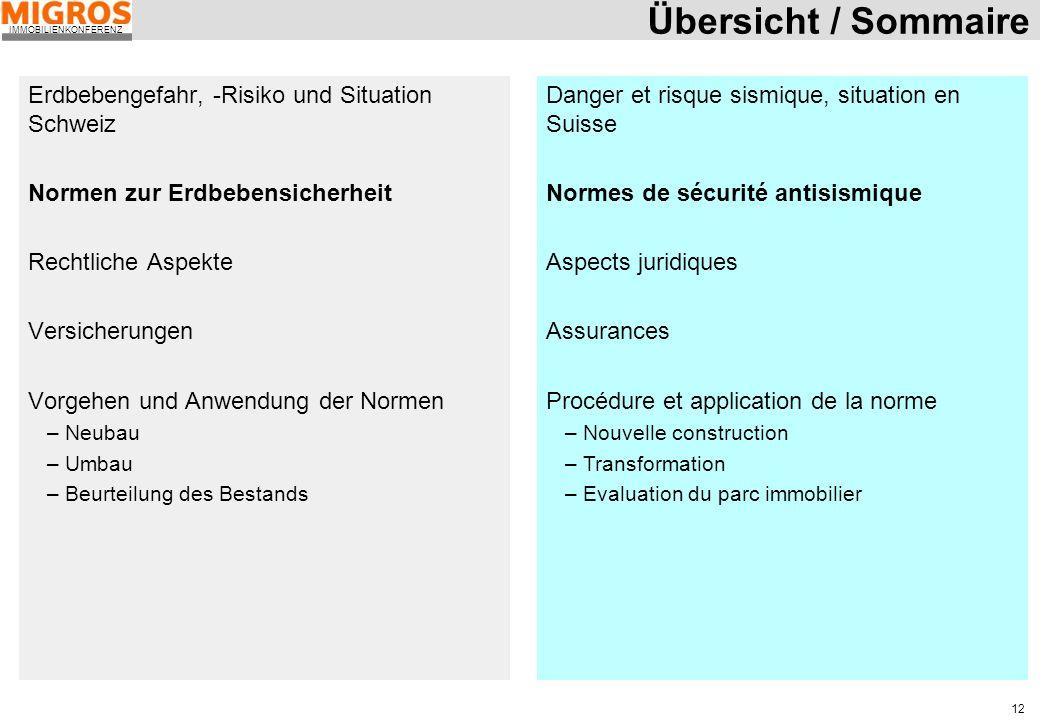 IMMOBILIENKONFERENZ 12 Übersicht / Sommaire Erdbebengefahr, -Risiko und Situation Schweiz Normen zur Erdbebensicherheit Rechtliche Aspekte Versicherun