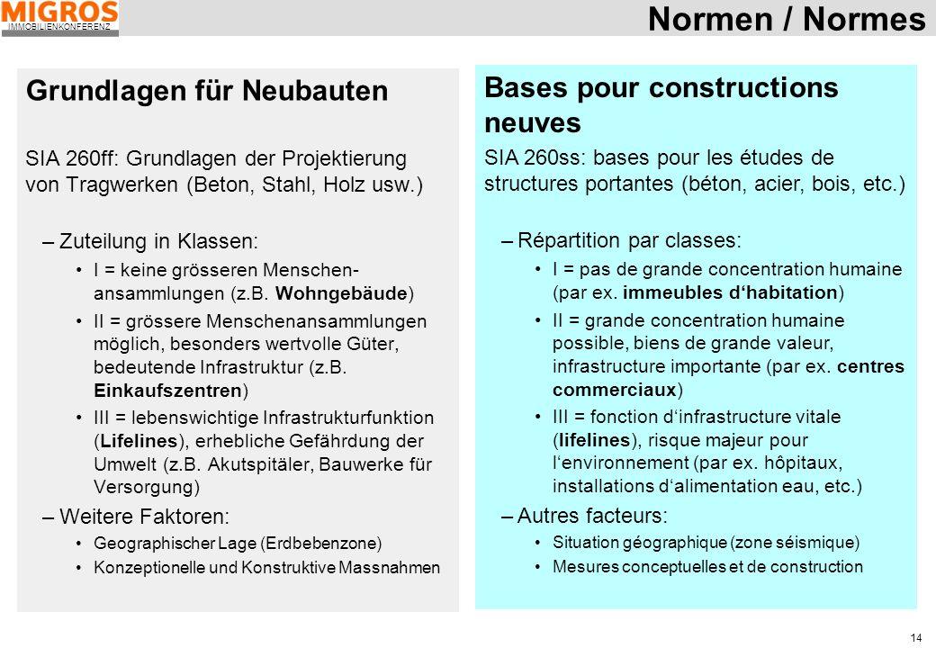 IMMOBILIENKONFERENZ 14 Normen / Normes Grundlagen für Neubauten SIA 260ff: Grundlagen der Projektierung von Tragwerken (Beton, Stahl, Holz usw.) –Zute