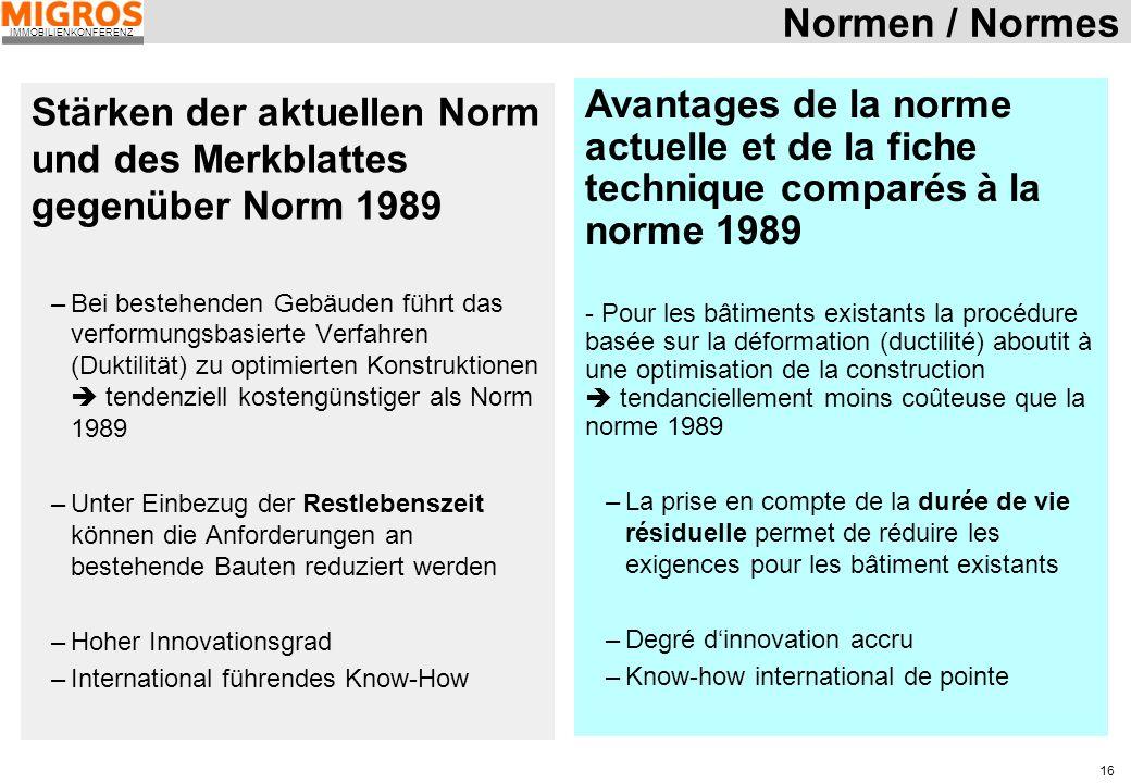 IMMOBILIENKONFERENZ 16 Normen / Normes Stärken der aktuellen Norm und des Merkblattes gegenüber Norm 1989 –Bei bestehenden Gebäuden führt das verformu
